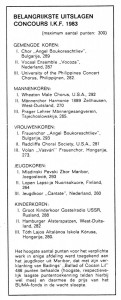 198303-IKF-DenHaag-Uitslag